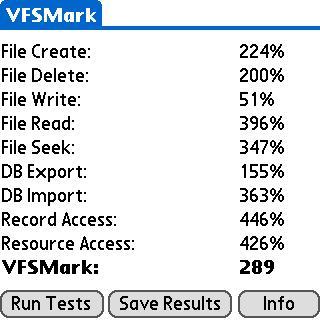 VFS MArk Results